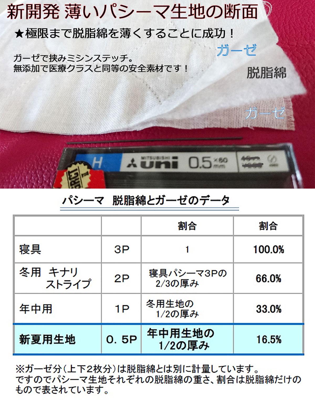 0.5P薄いパシーマ 脱脂綿とガーゼのデータ