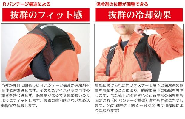 熱中症対策 冷却 アイスハーネス 装着