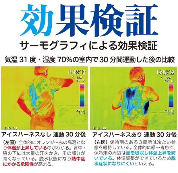 現場の熱中症対策グッズ 冷却ベスト アイスハーネス 保冷剤 サーモグラフィー