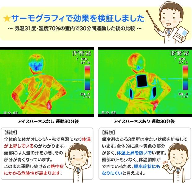 子供用 熱中症対策 冷却ベスト アイスハーネス キッズ サーモグラフィ 検証