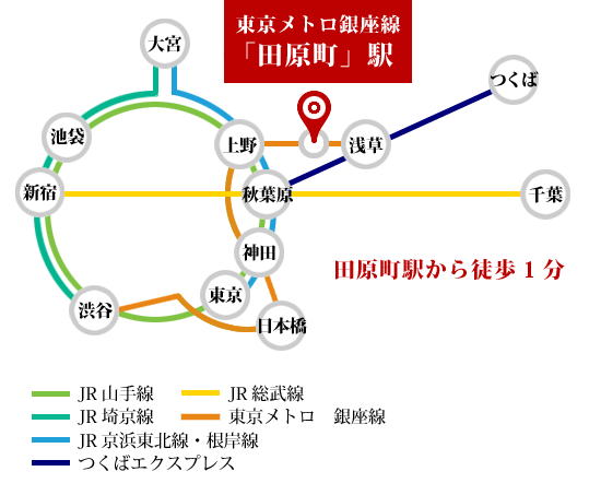 田原町駅から徒歩1分 路線図