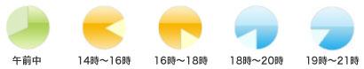 午前中/ 12時〜14時 / 14時〜16時 / 16時〜18時 / 18時〜20時 / 20時〜21時