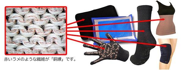銅繊維使用商品の画像