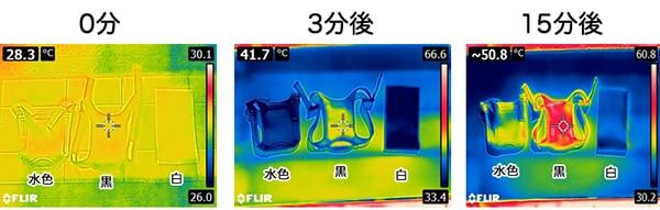 生地色の違いによる温度の違い
