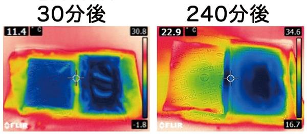 V3保冷剤実験画像