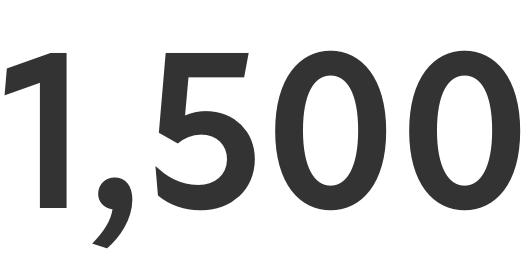 1500ポイント