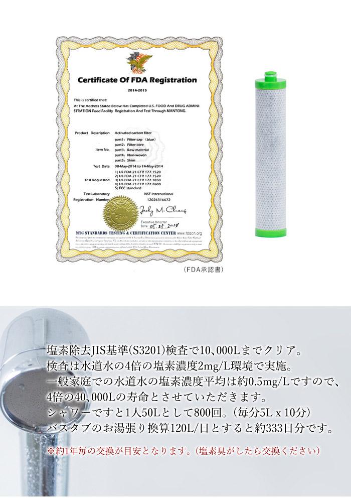 塩素除去JIS基準(S3201)検査で10、000Lまでクリア。 検査は水道水の4倍の塩素濃度2mg/L環境で実施。一般家庭での水道水の塩素濃度平均は約0.5mg/Lですので、 4倍の40、000Lの寿命とさせていただきます。シャワーですと1人50Lとして800回。(毎分5Lx10分) バスタブのお湯張り換算120L/日とすると約333日分です。※約1年毎の交換が目安となります。(塩素臭がしたら交換ください)