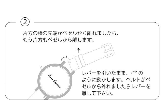 ベルト着脱方法2