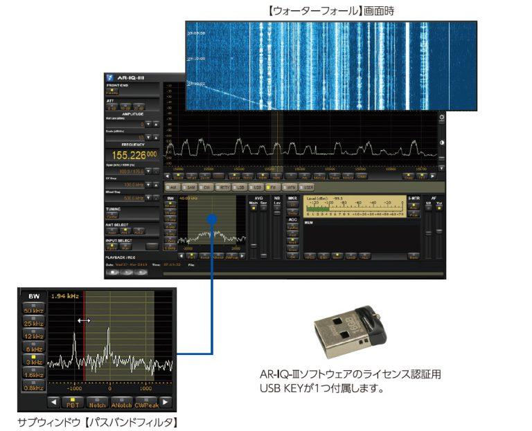 AR-IQ-3