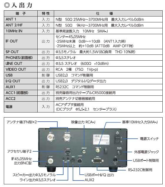 AR5700D_入出力