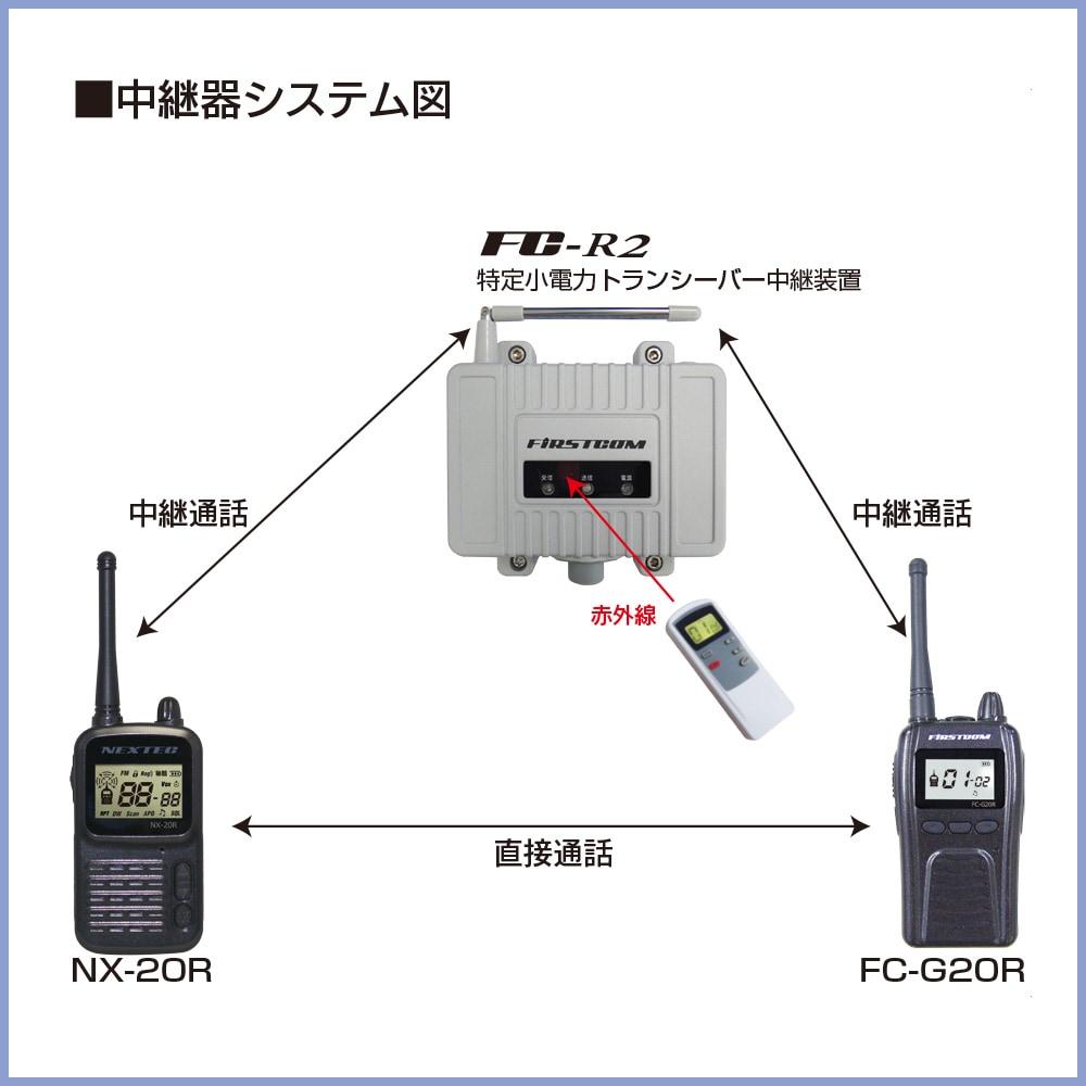 FC-R2 中継器システム例