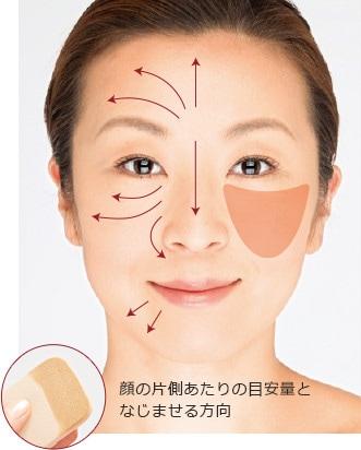 顔の片側あたりの目安量となじませる方向