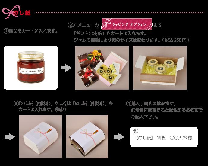 箱ラッピング  【1】商品をカートに入れまうす。 【2】ラッピングオプションより、「ギフト包装 箱」をカートに入れます。ジャムの個数により箱のサイズは変わります。(税込 250円) 【3】「のし紙(内熨斗)」もしくは「のし紙(外熨斗)」をカートに入れます。(無料) 【4】購入手続きに進みます。備考欄に表書き名と記載するお名前をご記入ください。 例)【のし紙】 御祝 ○○太郎様