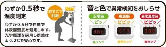 手指消毒しながら、体表面温度を測定できます。