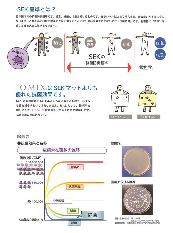 抗菌効果について