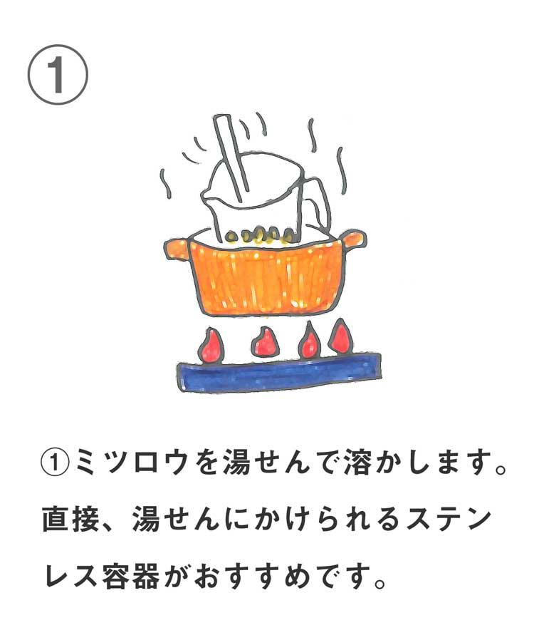 手づくり練り香水の作り方1