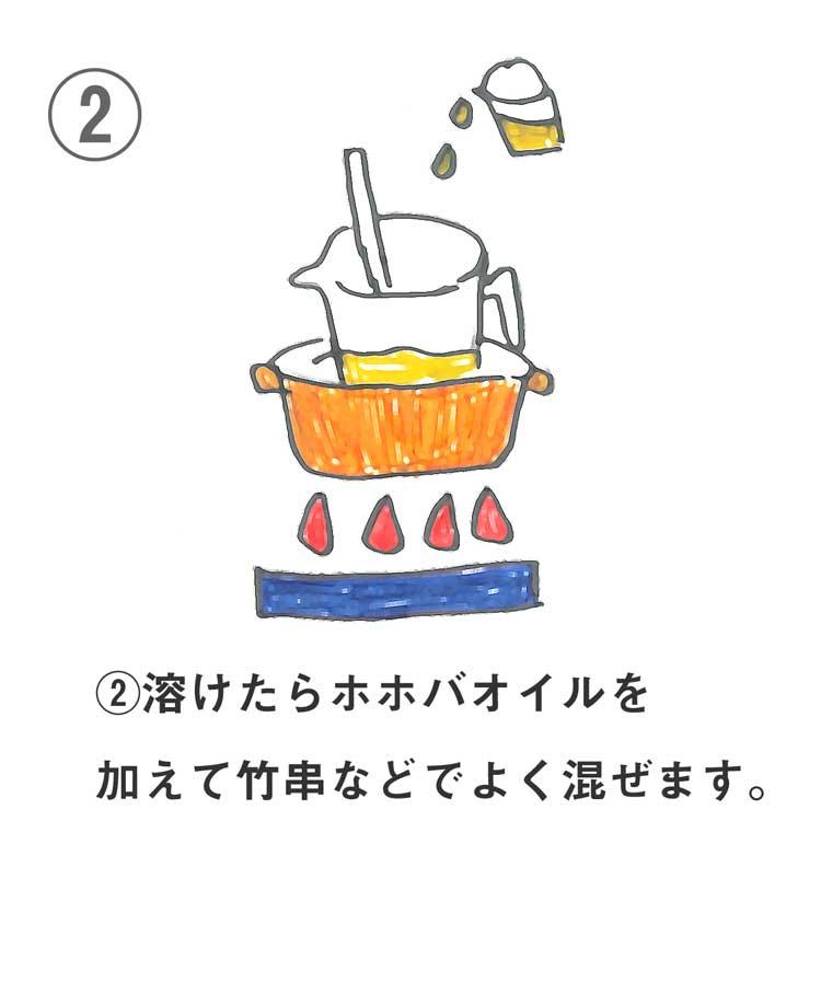 手づくり練り香水の作り方2