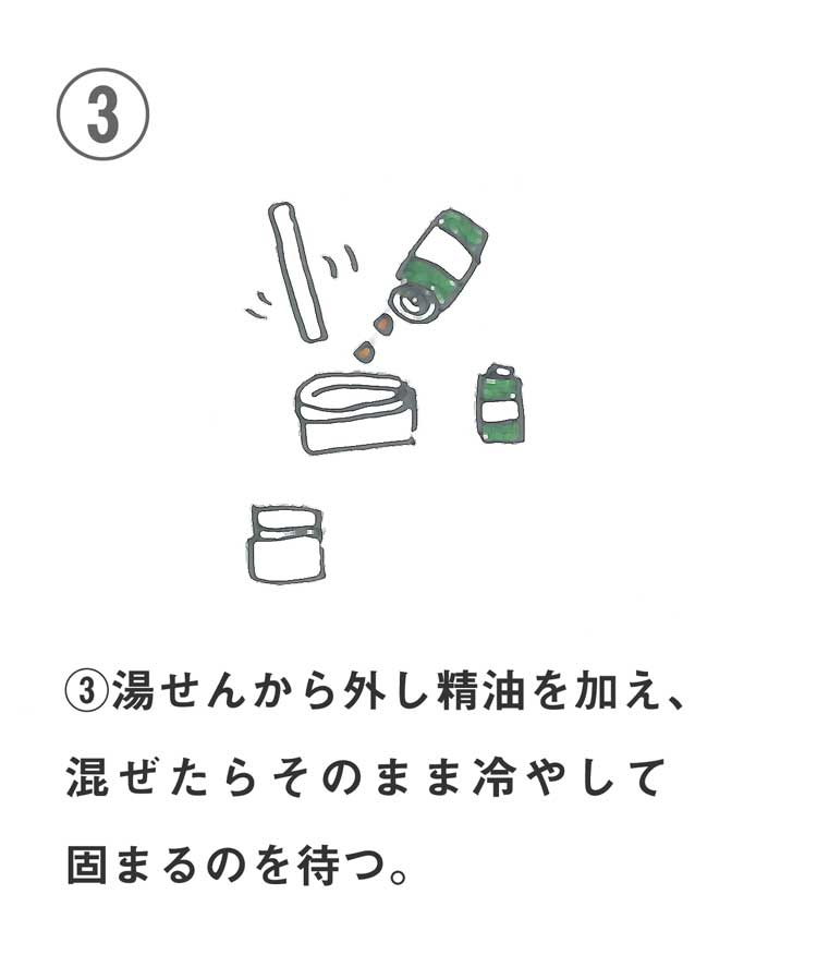 手づくり練り香水の作り方3
