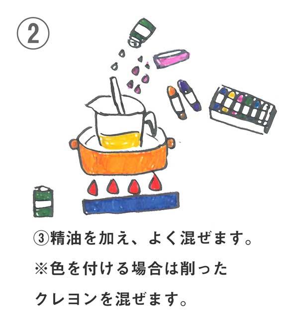 アロマキャンドルの作り方2