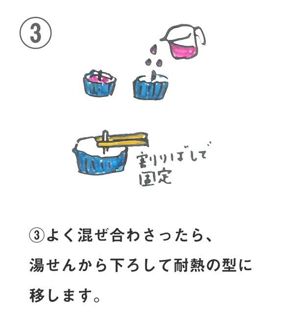 アロマキャンドルの作り方3
