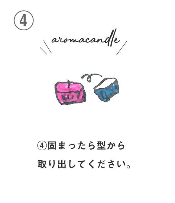 アロマキャンドルの作り方4