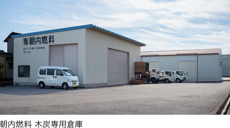 朝内燃料木炭専用倉庫