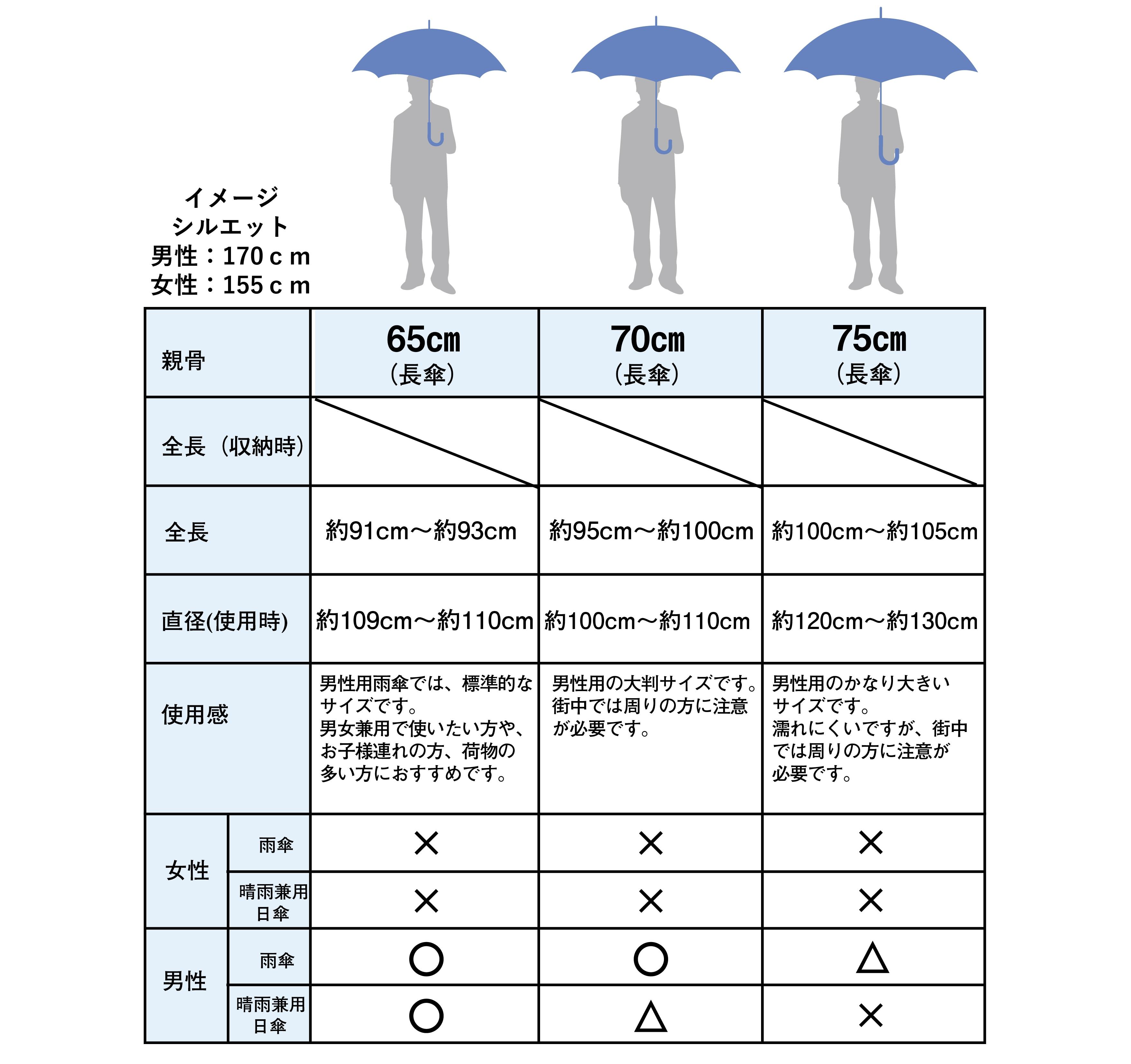 サイズ表 長傘