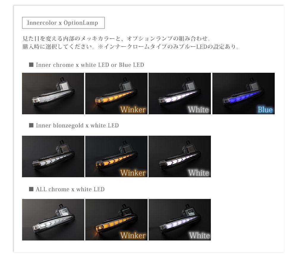 RAV4/ラブフォー/LED/流れる/ドアミラーウインカー/レンズ/カバー/パーツ/6BA-MXAA52/6BA-MXAA54/6AA-AXAH52/6AA-AXAH54