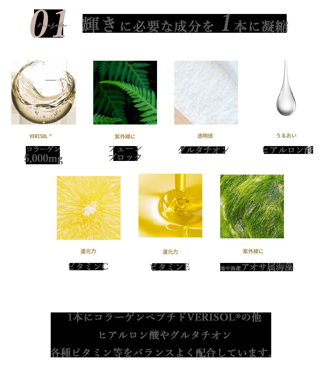 2皮膚に特化したコラーゲン使用