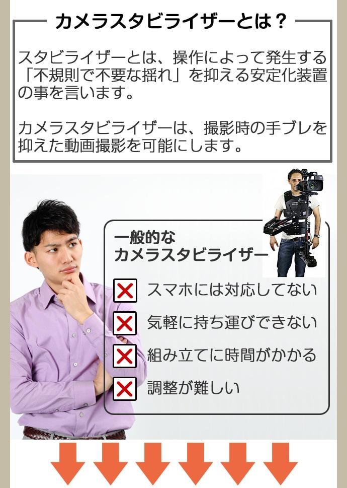 カメラスタビライザーって何!?