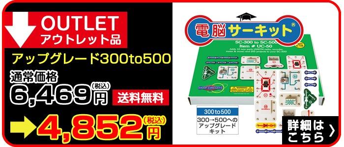 電脳サーキット300to500 アウトレット
