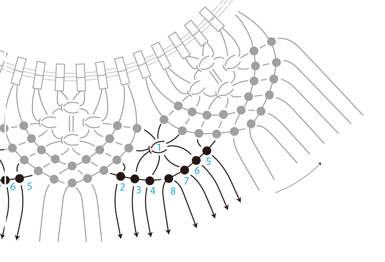 ビノン マクラメワークスひとつの結び目から芽吹く、優美で愛おしいマクラメの世界
