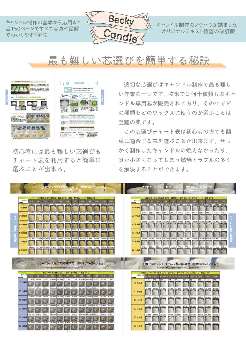 芯選びチャート表