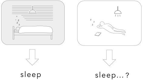 眠ると寝るの違い