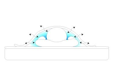 2.吸放湿性の高い素材のケットを使う
