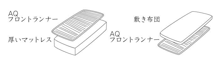 AQフロントランナー