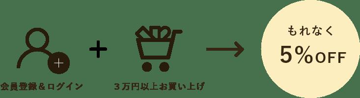 会員登録&ログイン+3万円以上お買い上げ=もれなく5%OFF