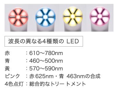 4色のLEDライトでスキンケア