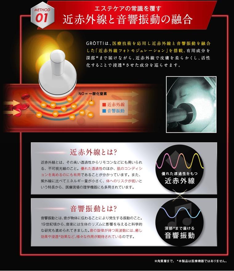 GROTTI(グロッティ)は近赤外線と音響振動技術の美容機器です
