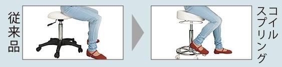 コイルスプリング座面の特徴2