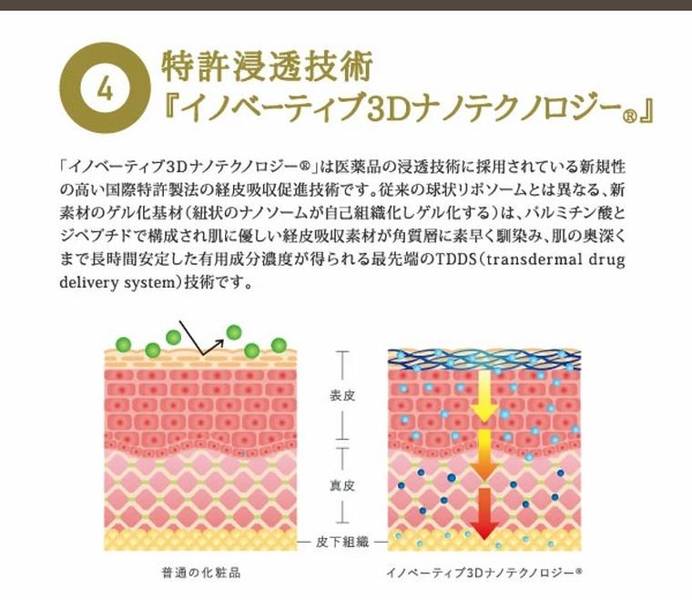 Trolox 幹細胞 痩身クリームは独自の高浸透技術で痩身スリミング成分を奥まで浸透。
