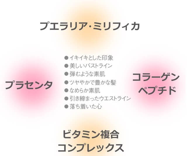 ヴィーナスレシピ ブレスト アクト ゼリーの特徴3