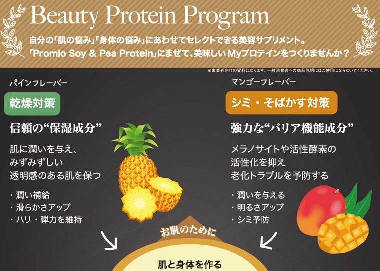フルーツサプリメントの種類