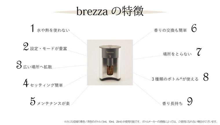 BREZZA(ブレッザ)の特徴1