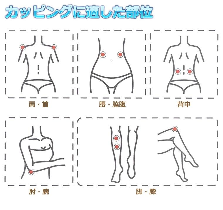 シリコンカッピング、マッサージに適した身体の部位
