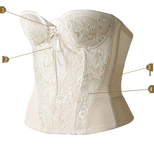 ブライダル専門のインナー プレ花嫁様の口コミで人気 ウエディングドレスを美しく着こなすビスチェ