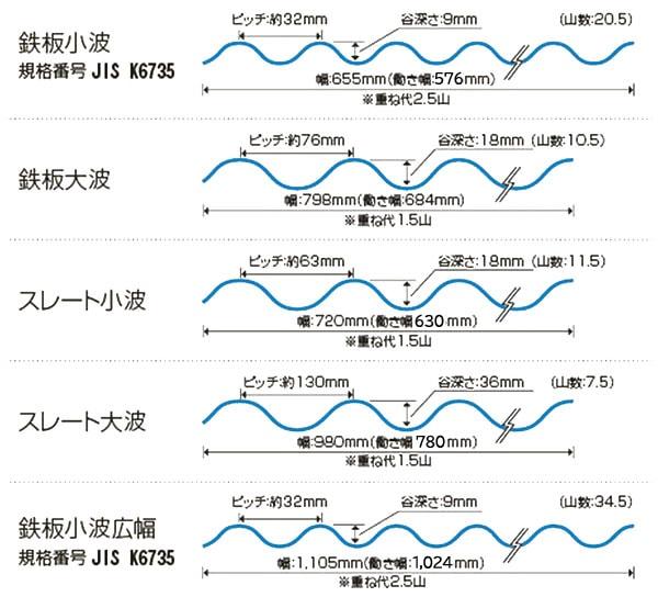 鉄板小波(32波)
