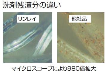 RCCボンネットカプセルクリーナー 残留物実験