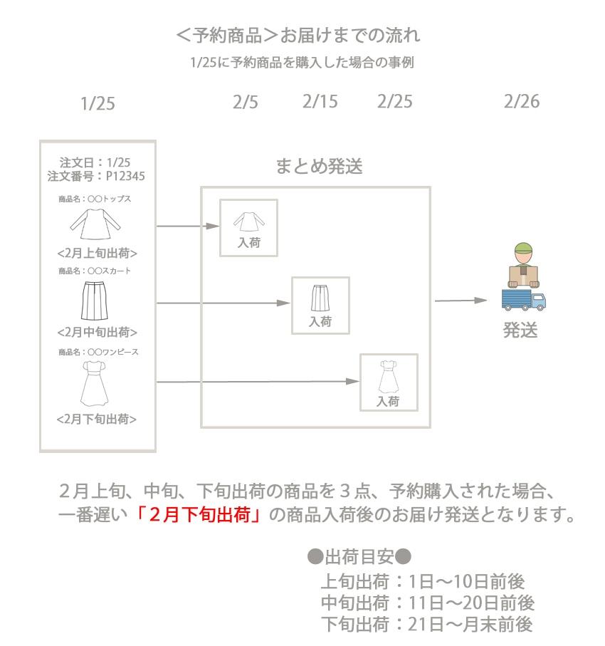yoyaku_case.jpg