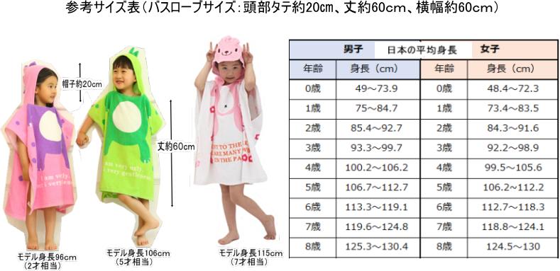 バスローブサイズ表